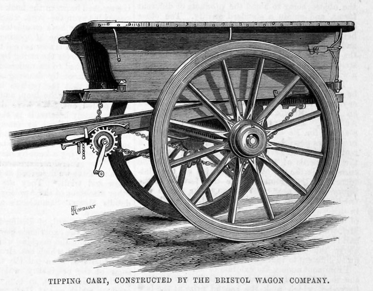 This was the type of cart for collecting rubbish from the streets that Winship advised the Council to buy in August 1880. It has a simple but ingenious mechanism that enabled the cart to be tipped up so the contents could be easily and quickly removed.