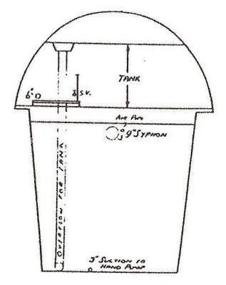A cross section of the underground tank from a plan and drawings of the waterworks made in 1939 by the then borough surveyor.