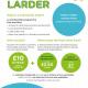 Abingdon Community Larder
