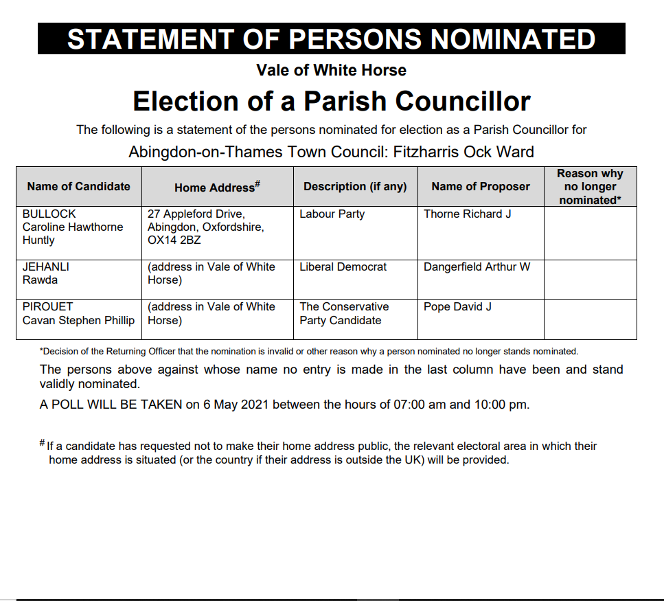 Statement of Persons Nominated